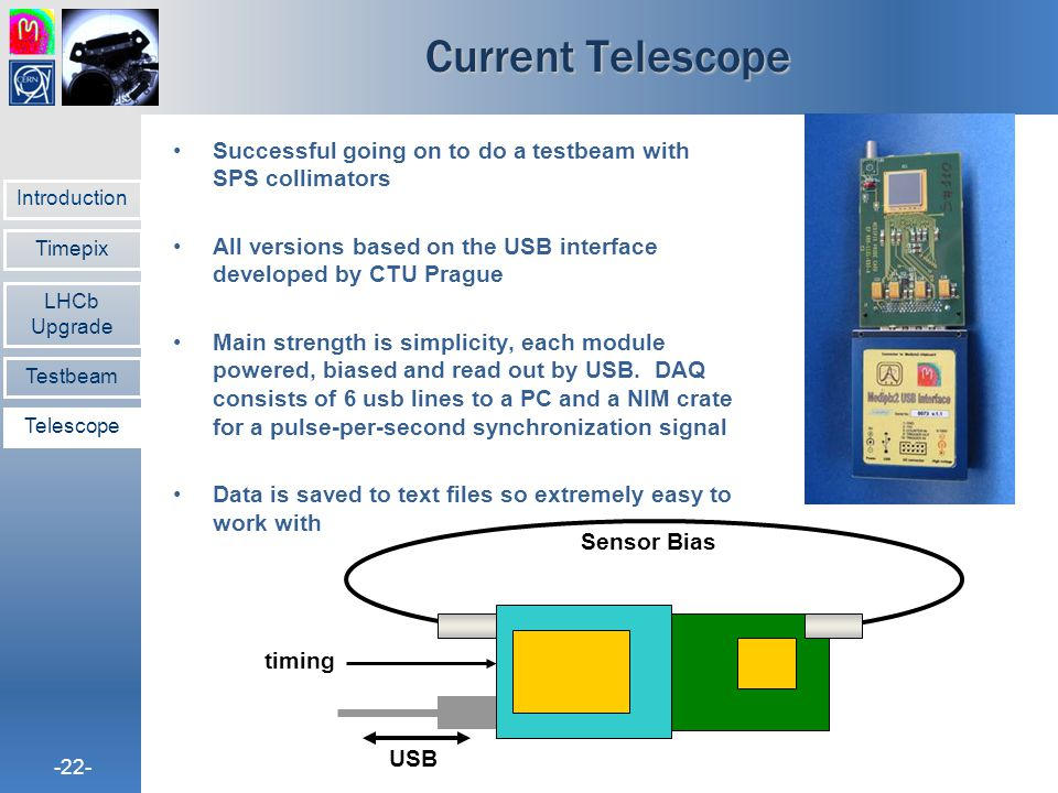Current Telescope Successful going on to do a testbeam with SPS collimators. All versions based on the USB interface developed by CTU Prague.