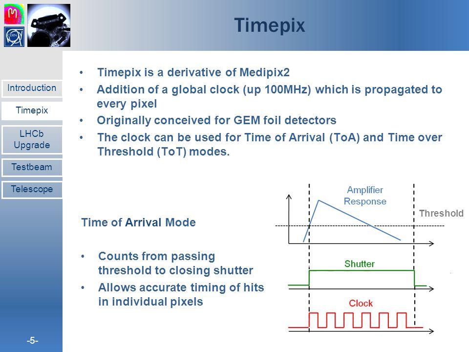 Timepix Timepix is a derivative of Medipix2