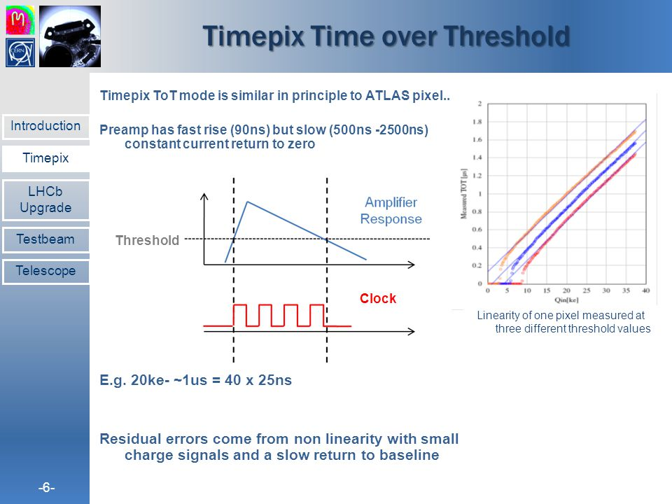 Timepix Time over Threshold
