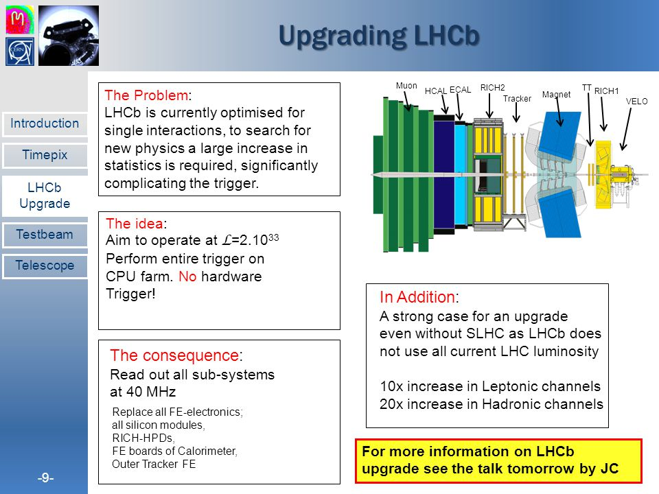Upgrading LHCb In Addition: The consequence: The Problem: