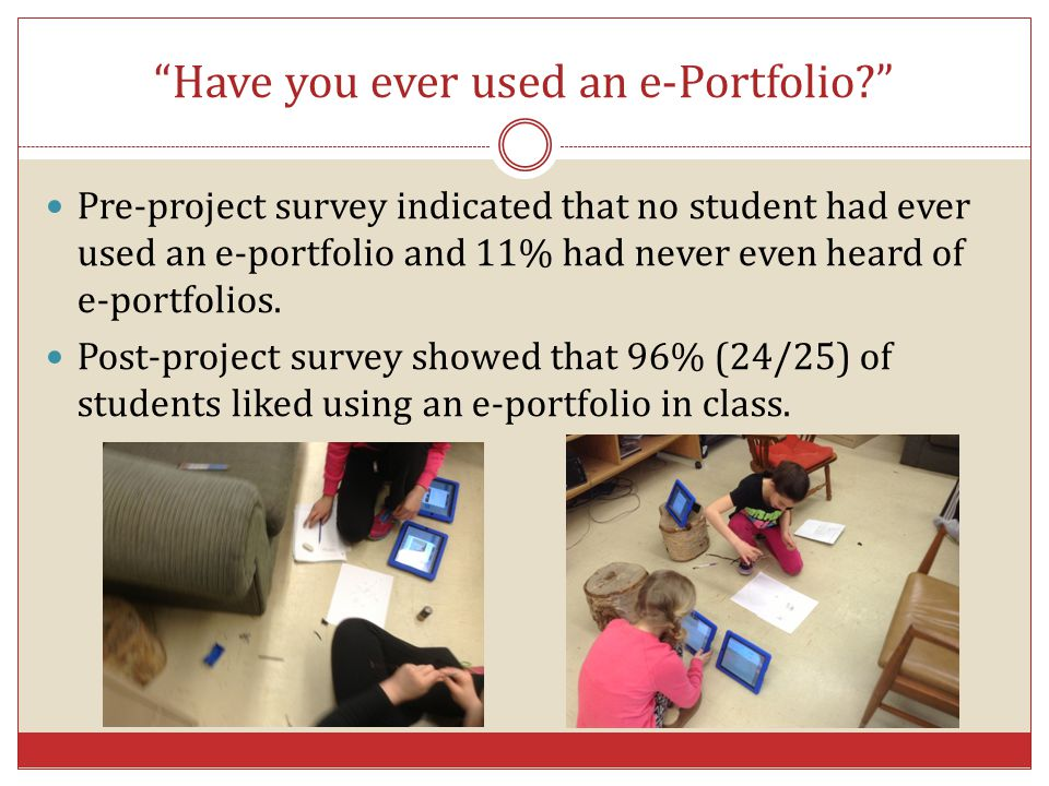 Have you ever used an e-Portfolio