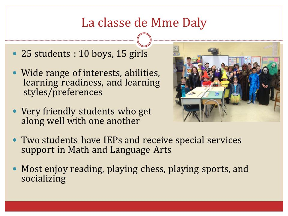 La classe de Mme Daly 25 students : 10 boys, 15 girls