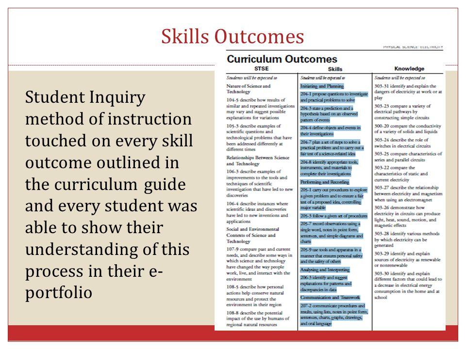 Skills Outcomes