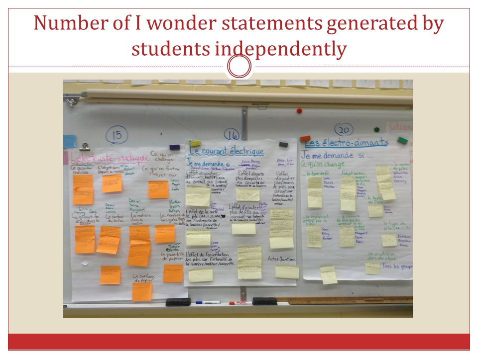 Number of I wonder statements generated by students independently