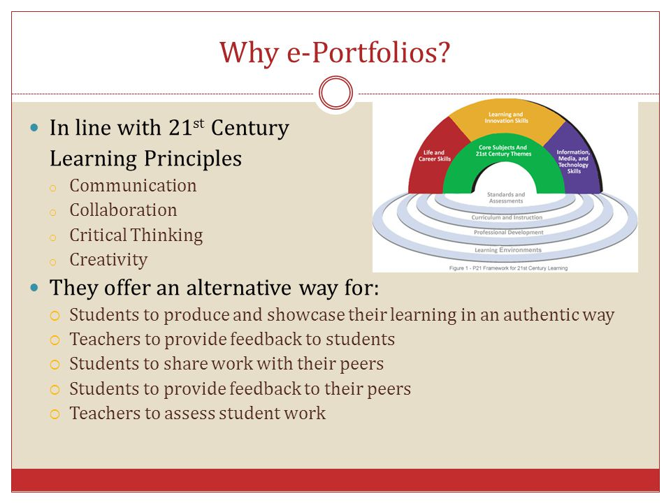 Why e-Portfolios In line with 21st Century Learning Principles