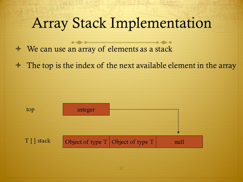 Array Stack Implementation