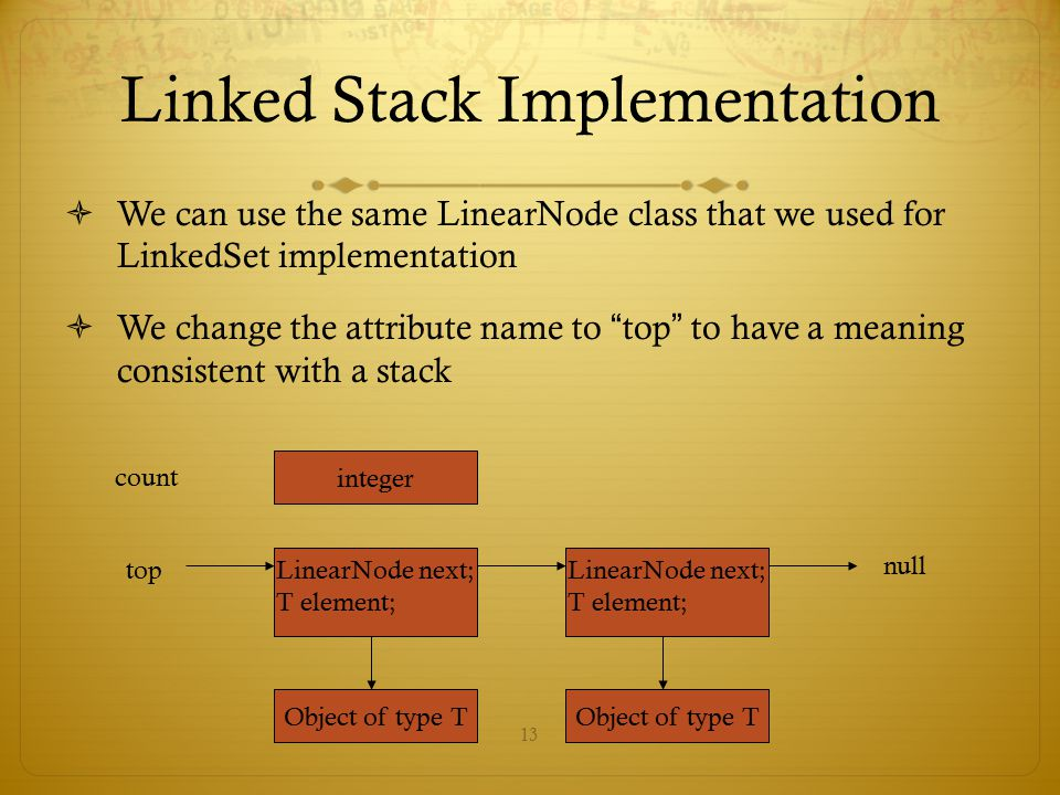 Linked Stack Implementation