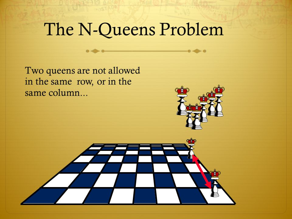 The N-Queens Problem Two queens are not allowed in the same row, or in the same column...