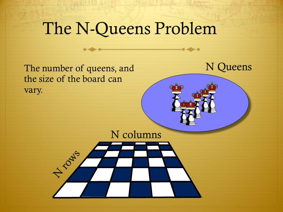 The N-Queens Problem N Queens N columns N rows
