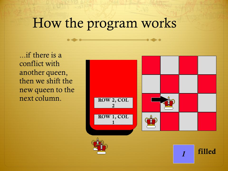How the program works ...if there is a conflict with another queen, then we shift the new queen to the next column.