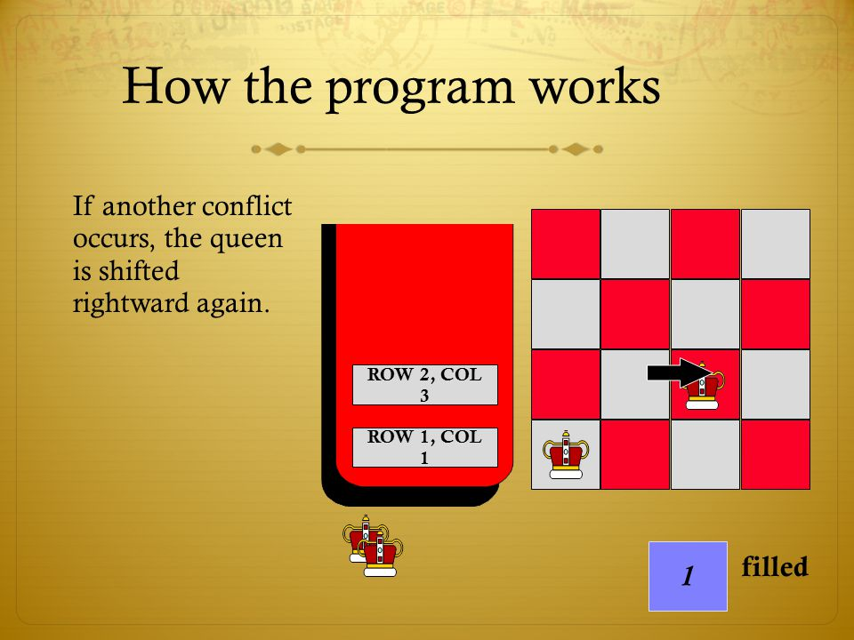 How the program works If another conflict occurs, the queen is shifted rightward again. ROW 2, COL 3.