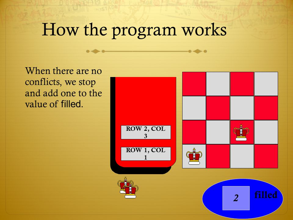 How the program works When there are no conflicts, we stop and add one to the value of filled.