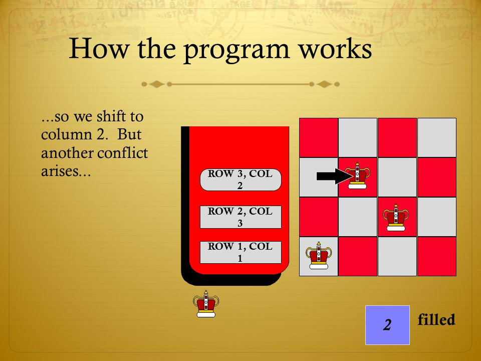 How the program works ...so we shift to column 2. But another conflict arises... ROW 3, COL 2.