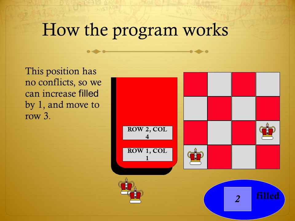 How the program works This position has no conflicts, so we can increase filled by 1, and move to row 3.