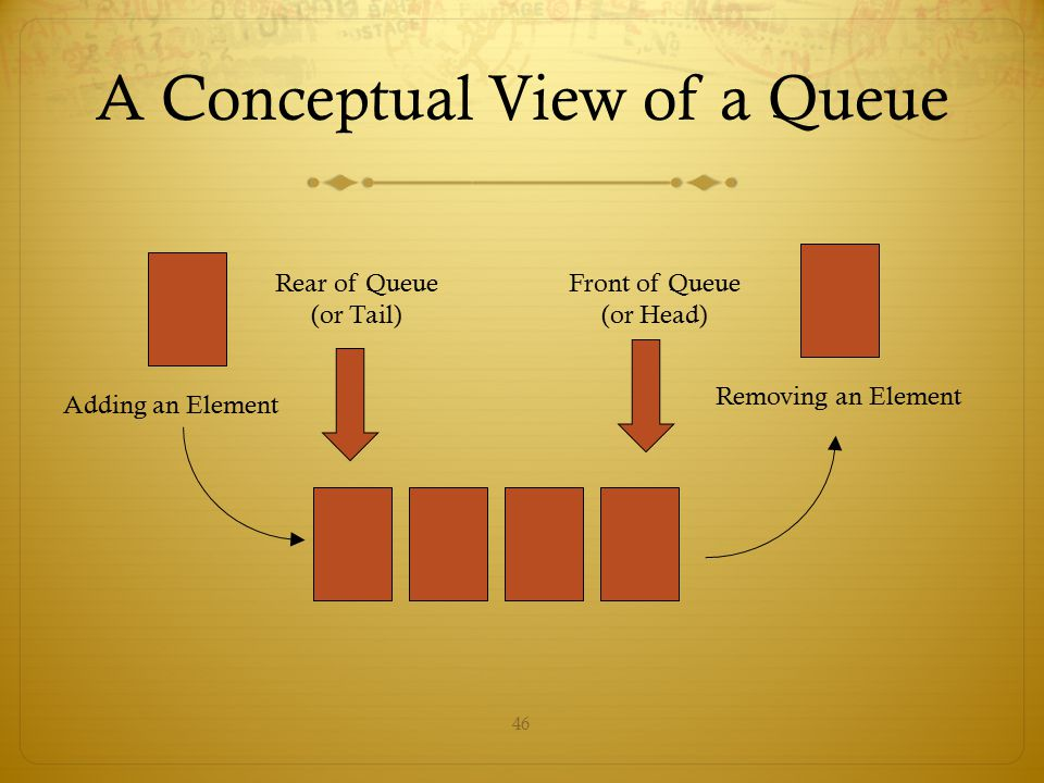 A Conceptual View of a Queue