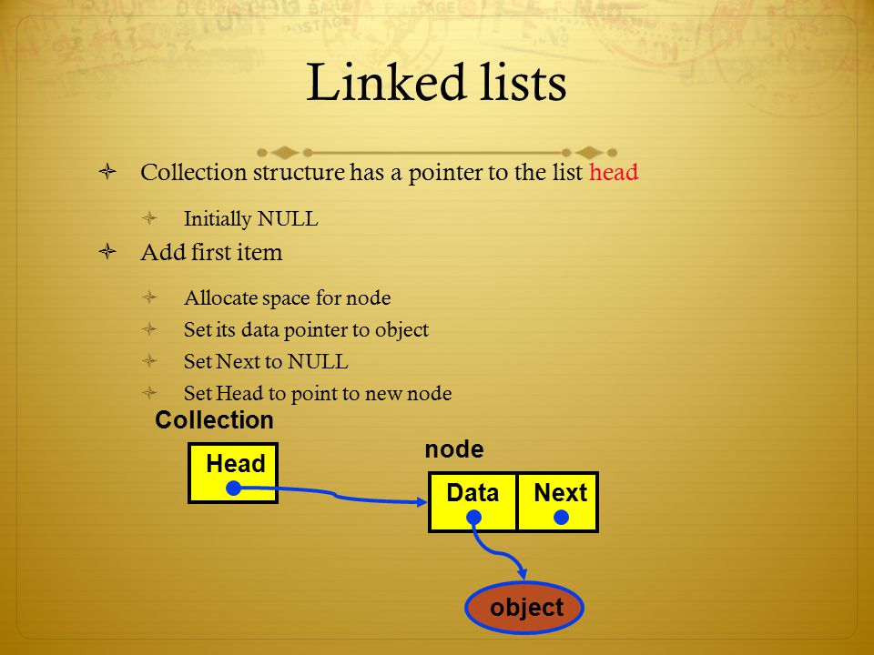 Linked lists Collection structure has a pointer to the list head