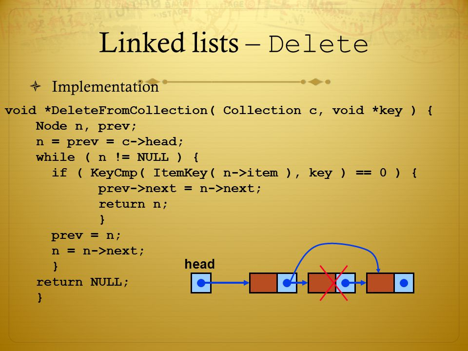 Linked lists – Delete Implementation