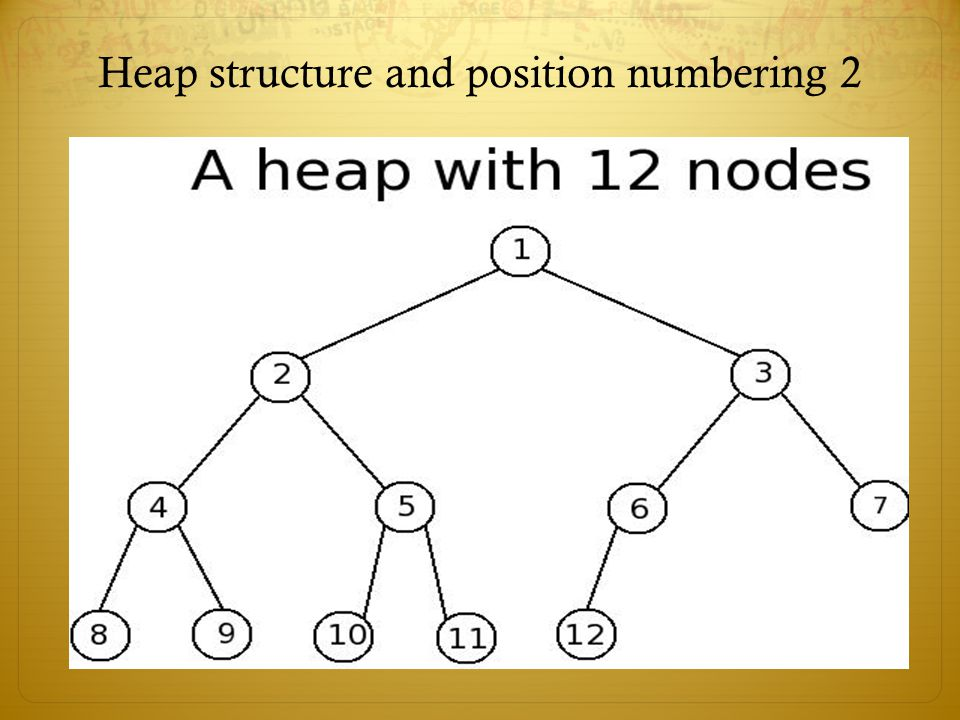 Heap structure and position numbering 2