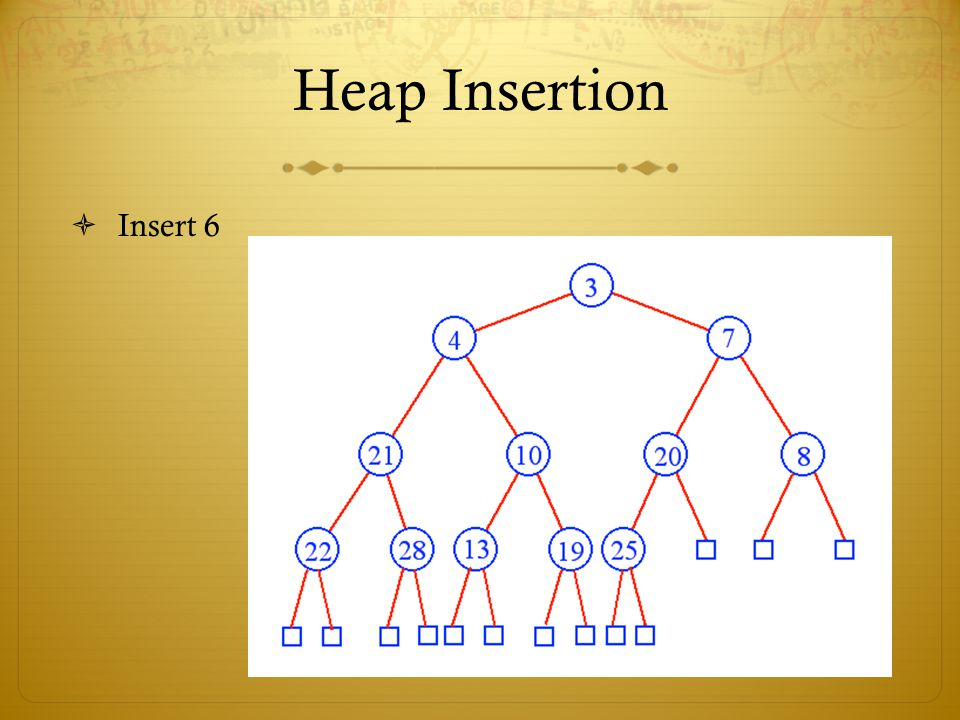 Heap Insertion Insert 6