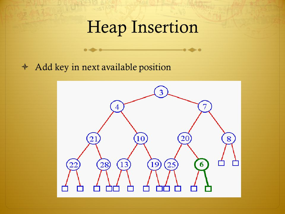 Heap Insertion Add key in next available position