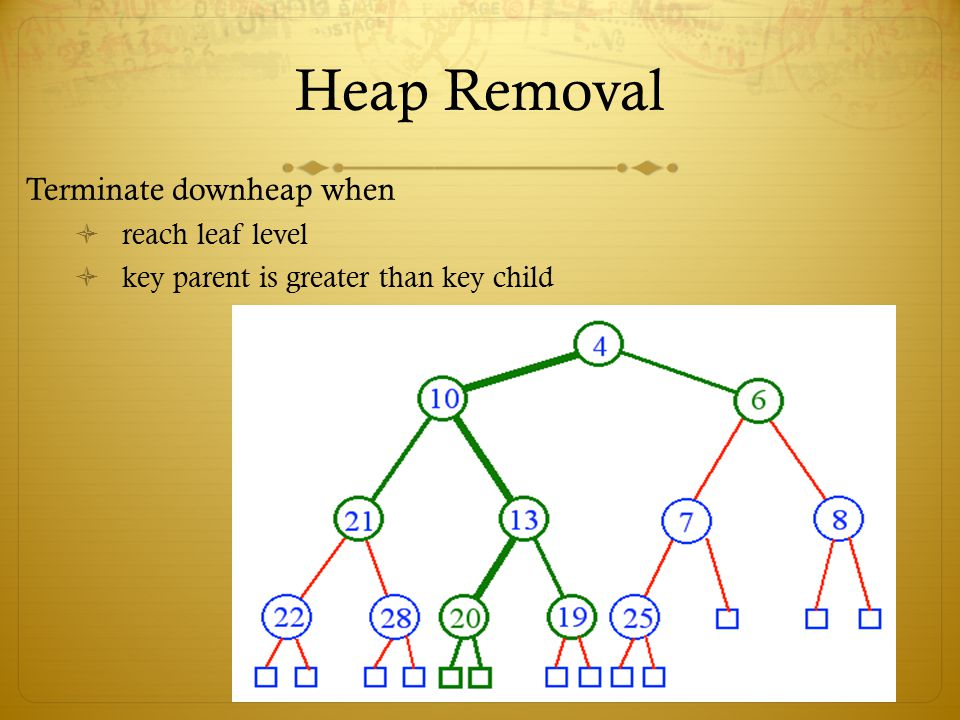 Heap Removal Terminate downheap when reach leaf level