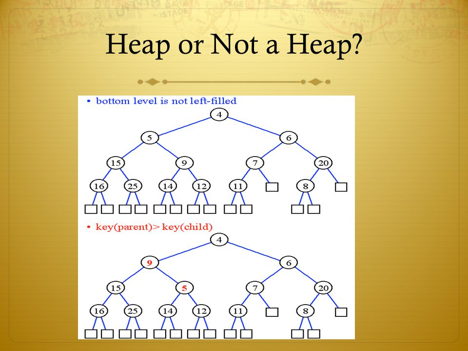 Heap or Not a Heap