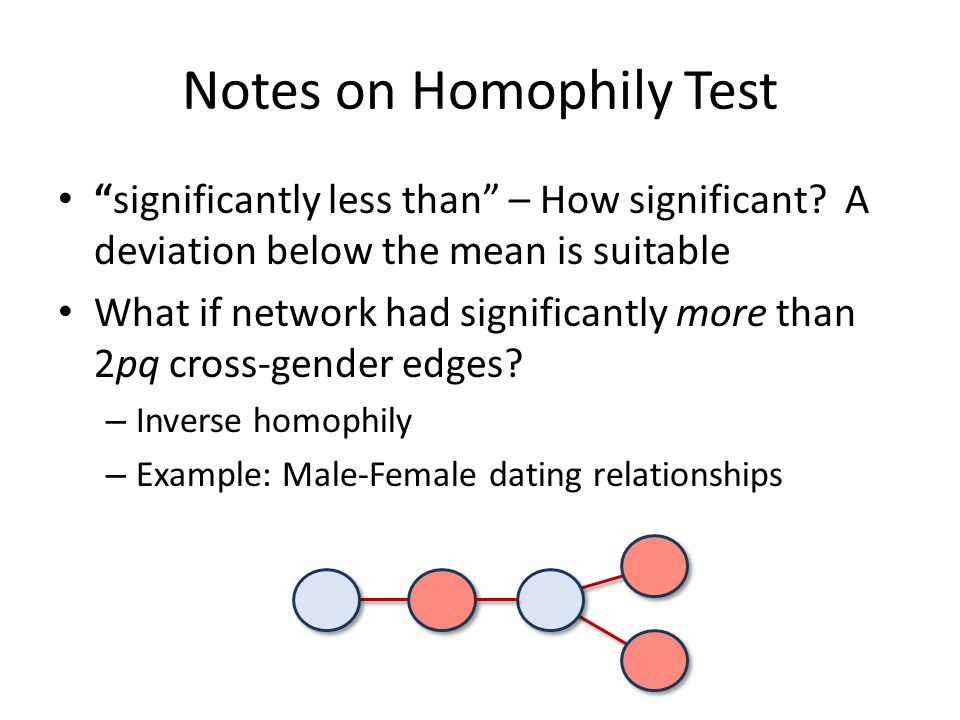 Notes on Homophily Test