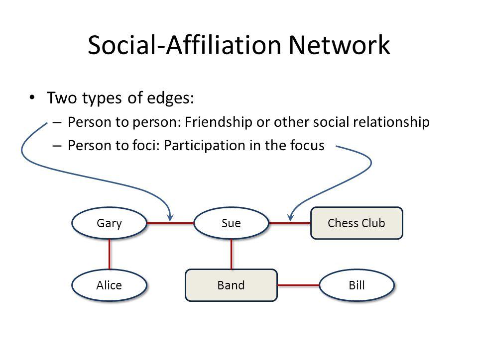 Social-Affiliation Network