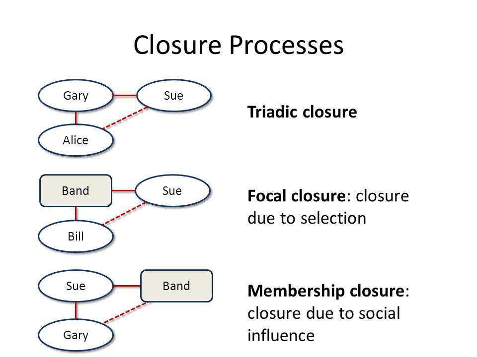 Closure Processes Triadic closure