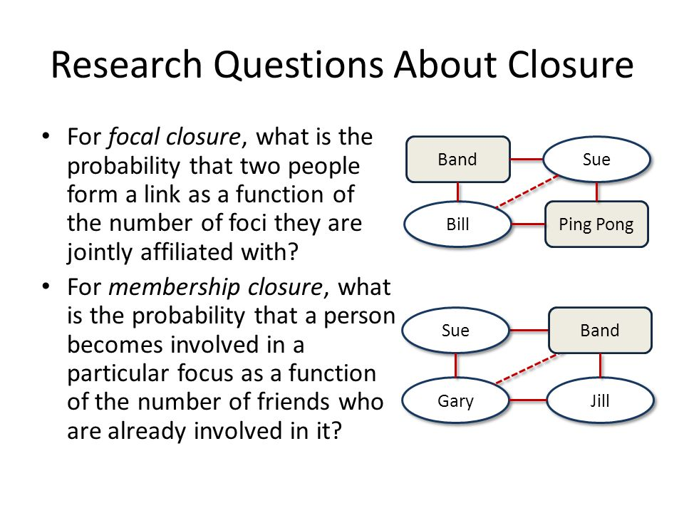 Research Questions About Closure