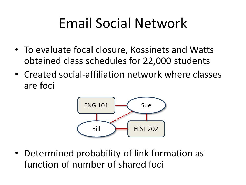 Email Social Network To evaluate focal closure, Kossinets and Watts obtained class schedules for 22,000 students.