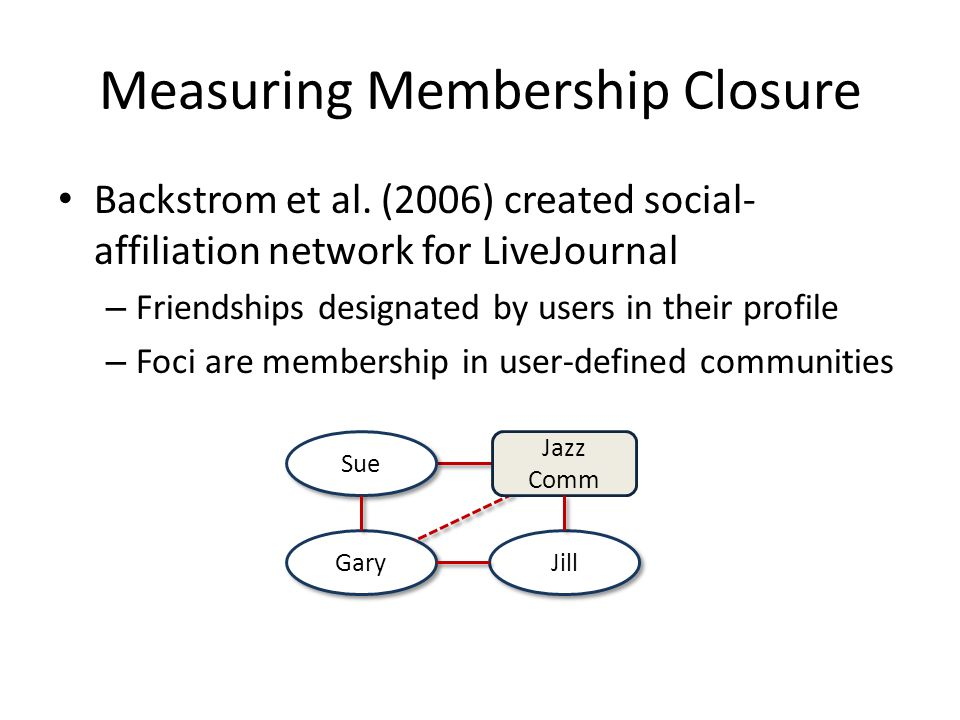 Measuring Membership Closure