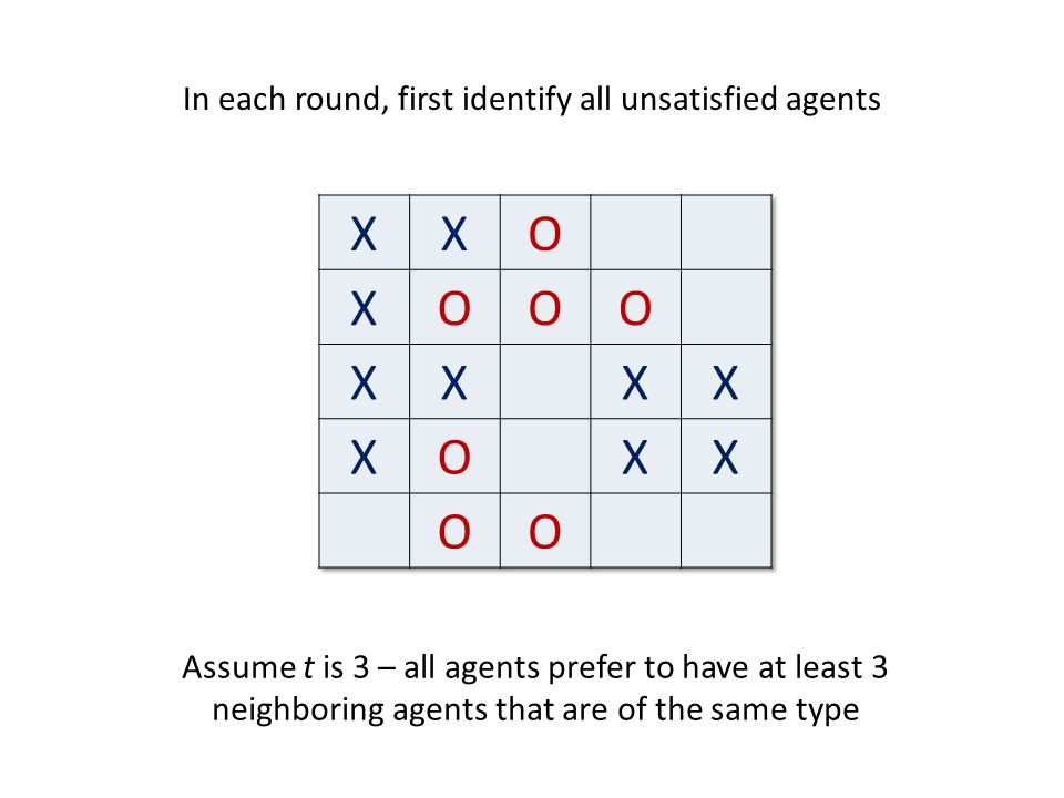 In each round, first identify all unsatisfied agents