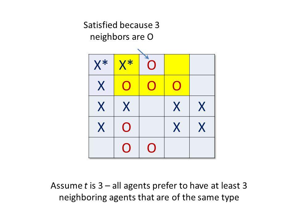 Satisfied because 3 neighbors are O