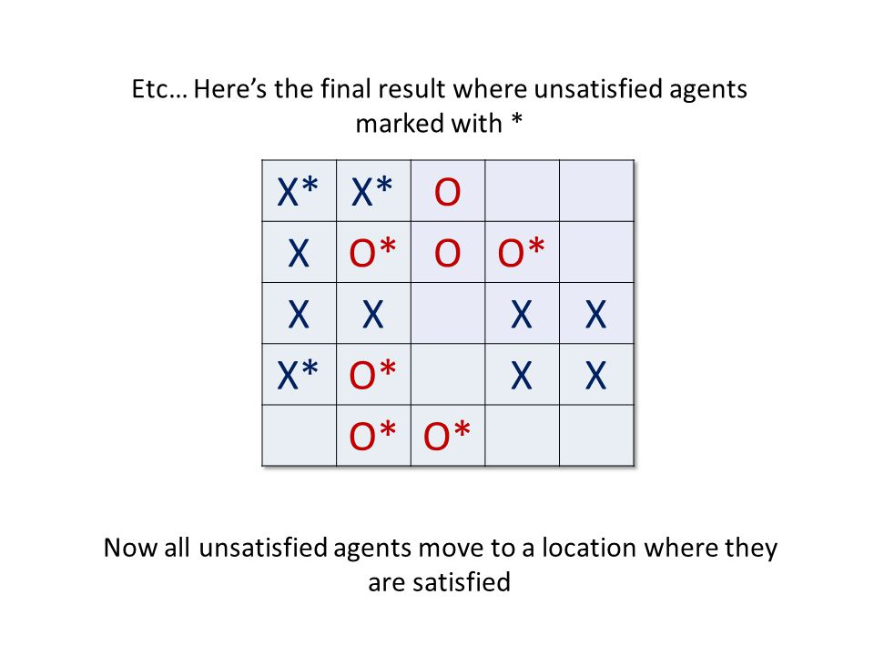 Etc… Here's the final result where unsatisfied agents marked with *