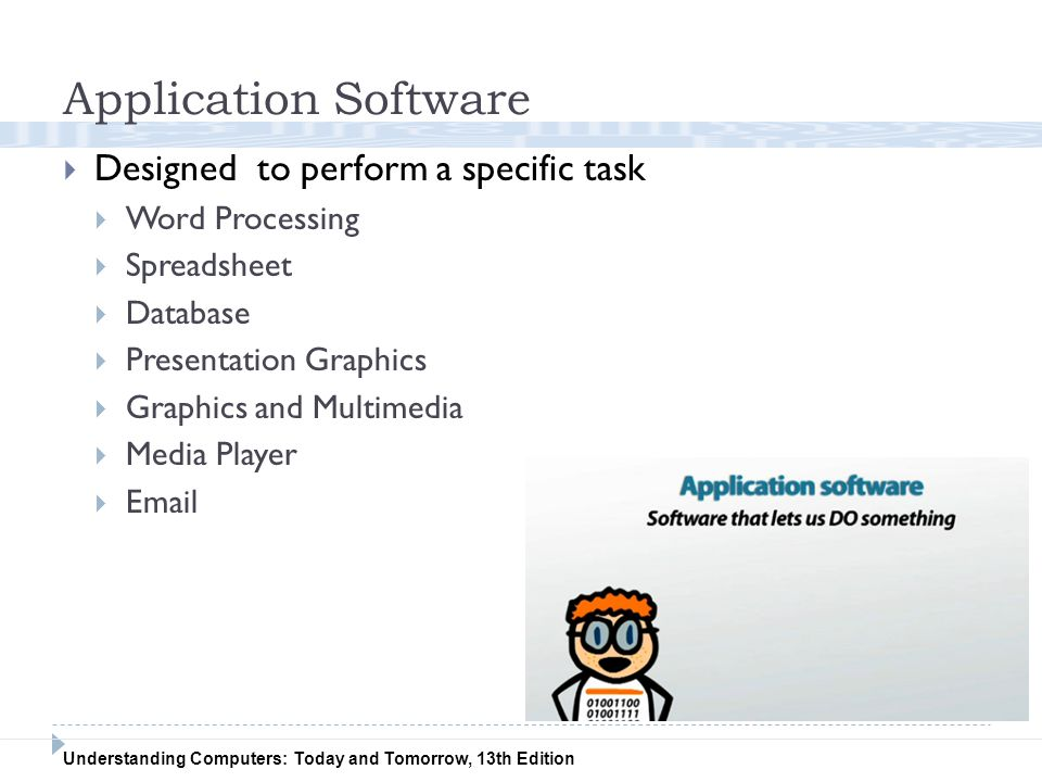 Application Software Designed to perform a specific task