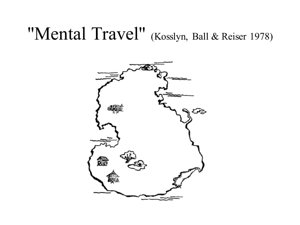 Mental Travel (Kosslyn, Ball & Reiser 1978)
