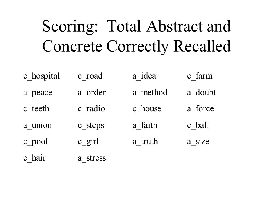 Scoring: Total Abstract and Concrete Correctly Recalled