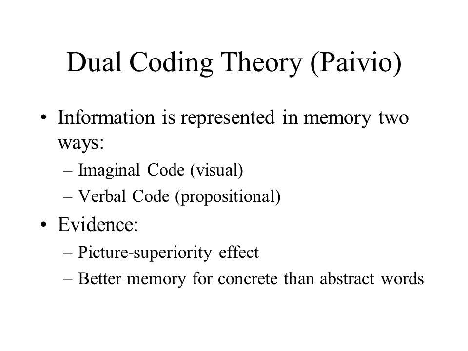 Dual Coding Theory (Paivio)