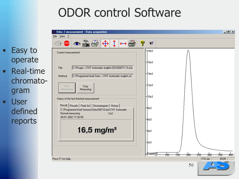 ODOR control Software Easy to operate Real-time chromato- gram