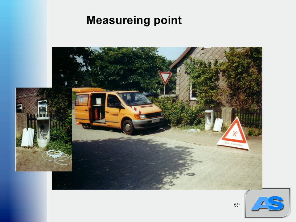 Measureing point