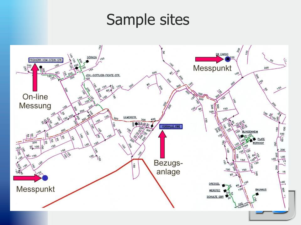Sample sites