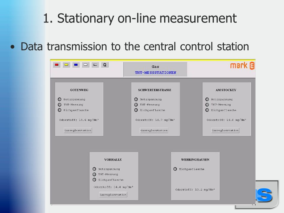 1. Stationary on-line measurement