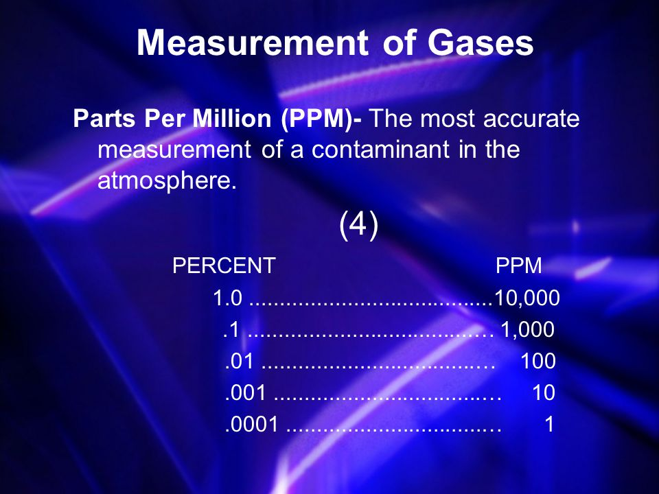 Measurement of Gases (4)