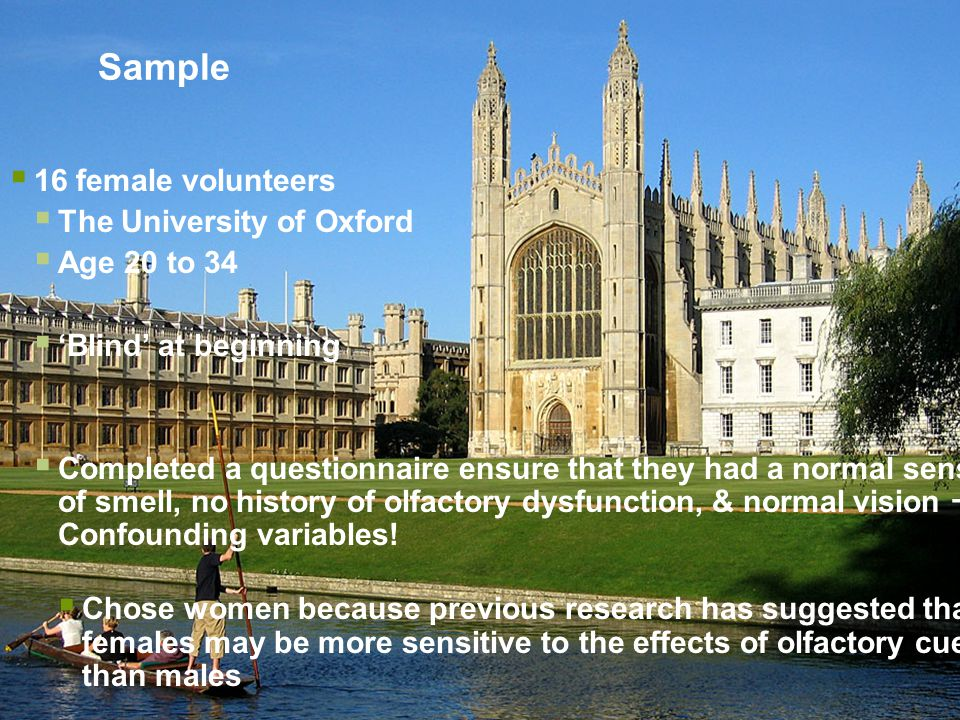 Sample 16 female volunteers The University of Oxford Age 20 to 34