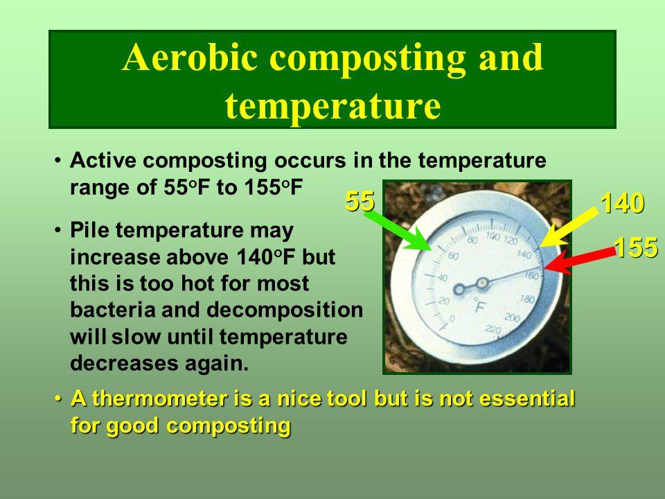 Aerobic composting and temperature