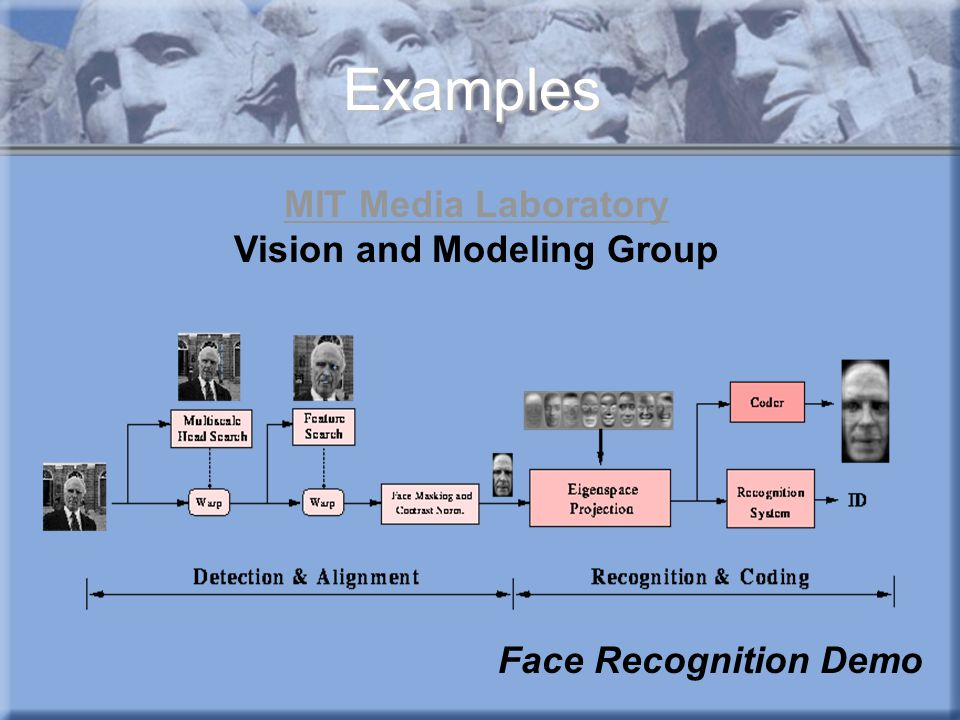 MIT Media Laboratory Vision and Modeling Group