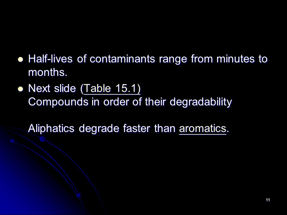 Half-lives of contaminants range from minutes to months.