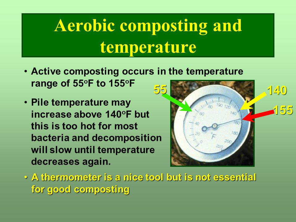 Aerobic composting and temperature