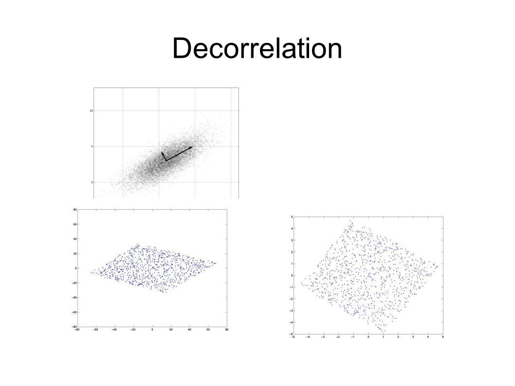 Decorrelation